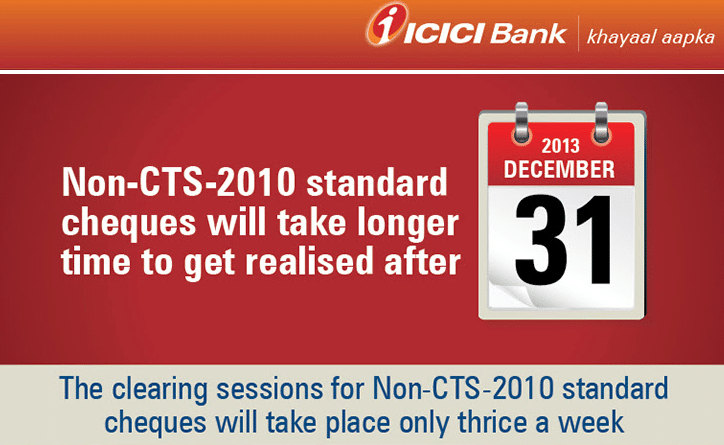 Icici bank holidays  gujarat