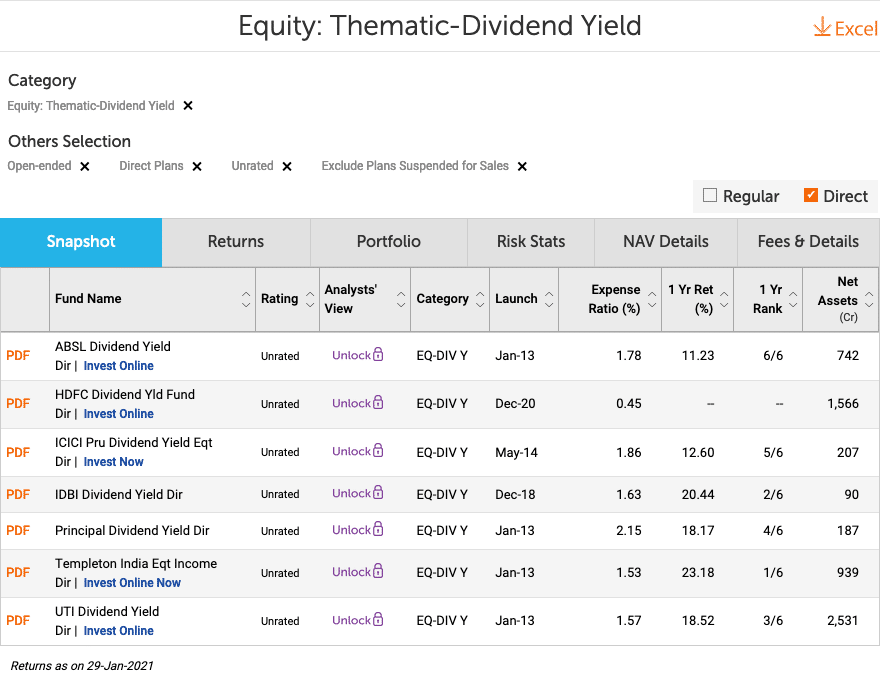 Top Dividend Yield Funds