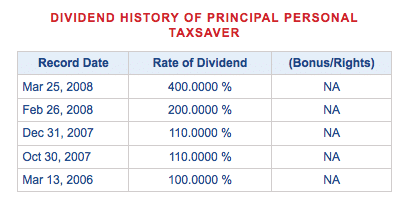 Stock options personal income tax