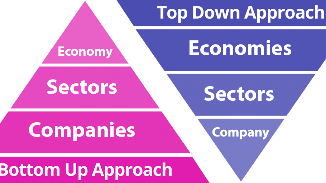 Top Down Bottom Up.What Is Top Down Approach And Bottom Up Approach To Investing